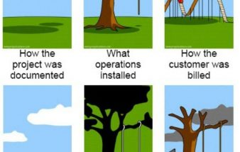 Gestion de projet, le guide : pourquoi se laisser tenter par les logiciels ?